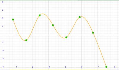 Отношение радиусов и формула с золотым сечением