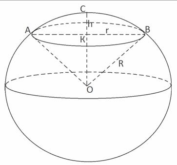 Структуризация сферы в вихрь Тейлора