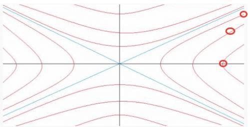 Методика построения эквипотенциальной поверхности для электрической компоненты