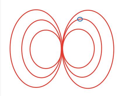 Эквипотенциальная поверхность магнитной компоненты шаг 3