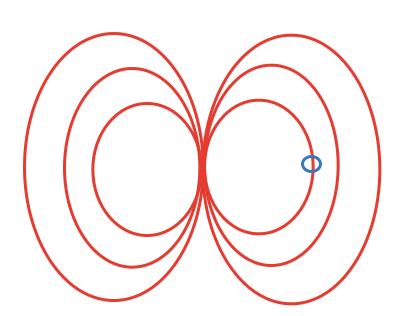 Эквипотенциальная поверхность магнитной компоненты шаг 2