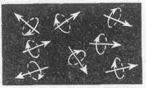 Хаотическая ориентация атомов