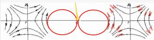 Силовые линии асимметрично расположенных вихрей